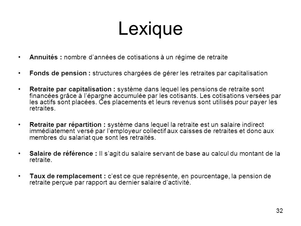 Lexique Annuités : nombre d'années de cotisations à un régime de retraite.