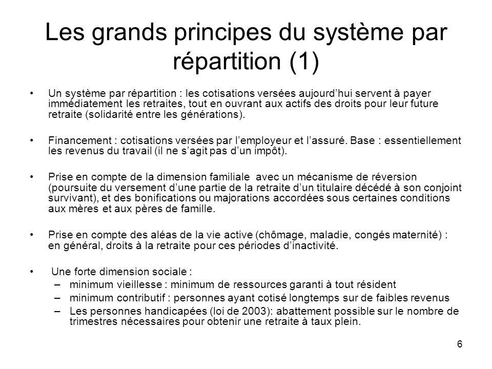 Les grands principes du système par répartition (1)