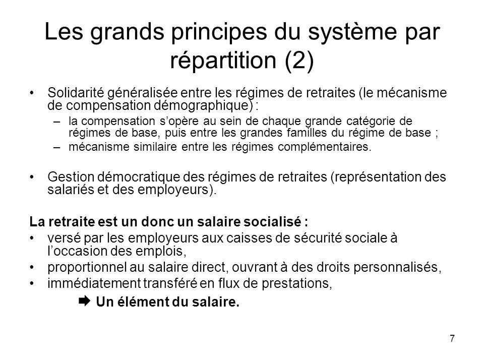 Les grands principes du système par répartition (2)