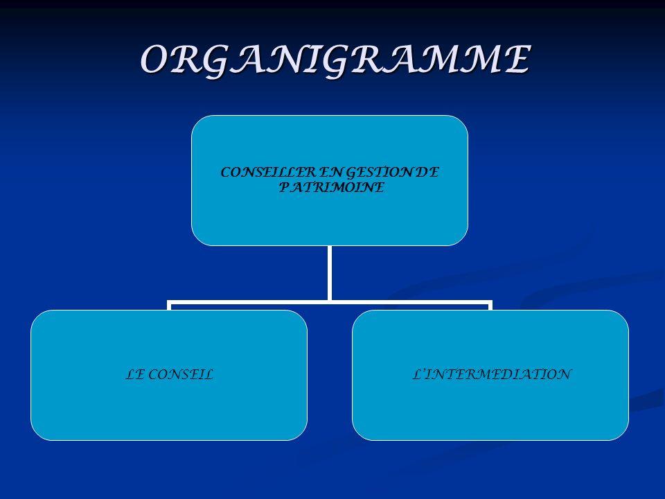 ORGANIGRAMME
