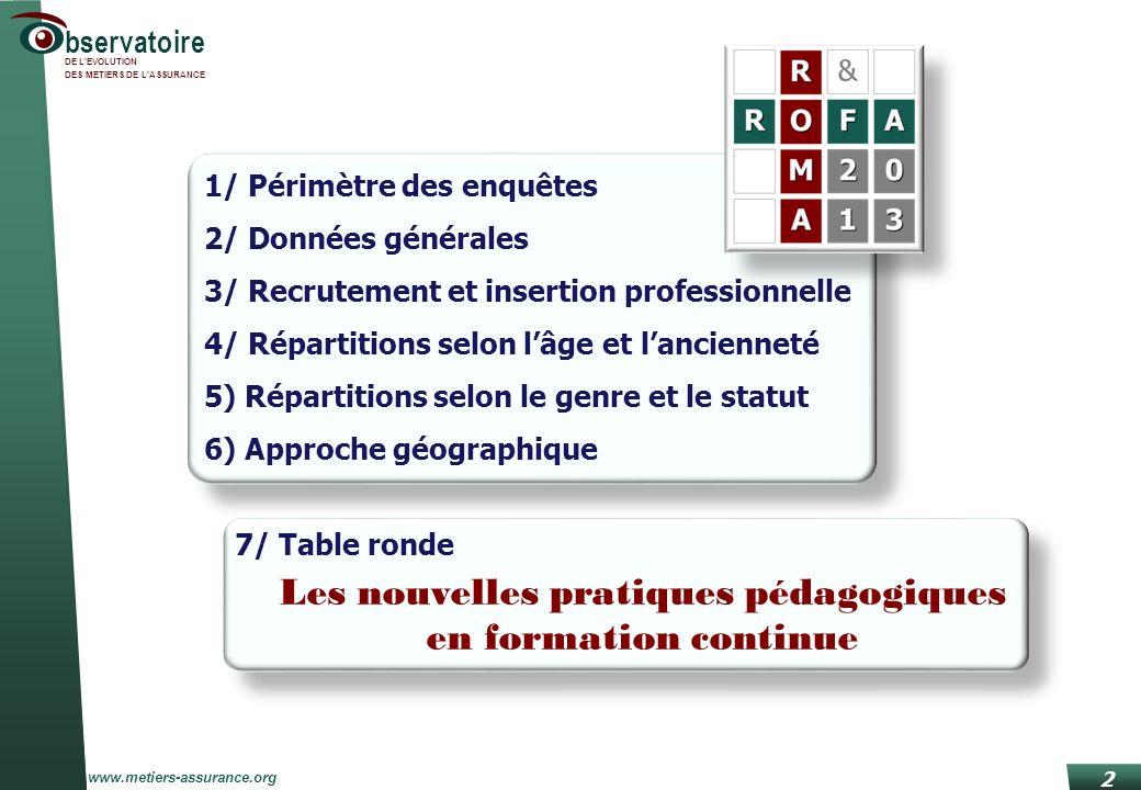 Les nouvelles pratiques pédagogiques