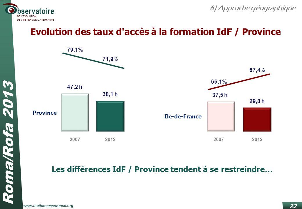 Evolution des taux d accès à la formation IdF / Province