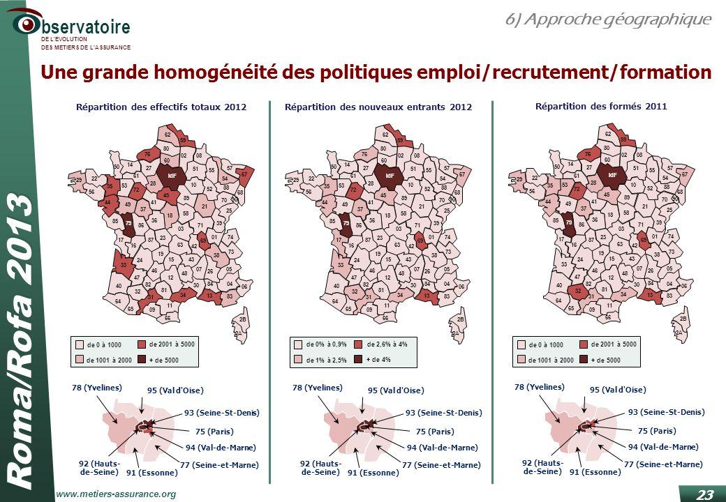 Une grande homogénéité des politiques emploi/recrutement/formation