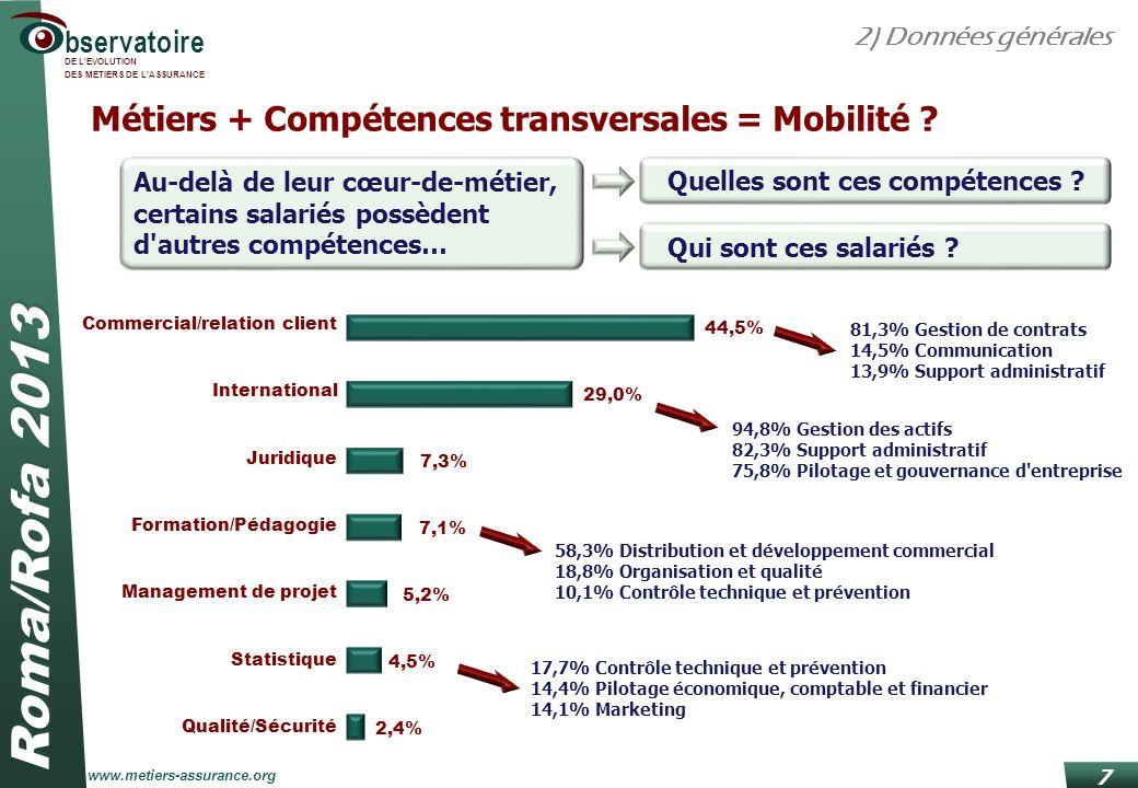 Métiers + Compétences transversales = Mobilité
