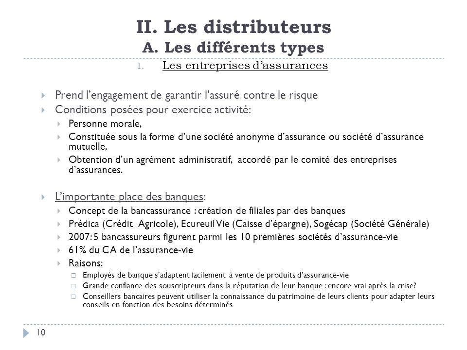 II. Les distributeurs A. Les différents types