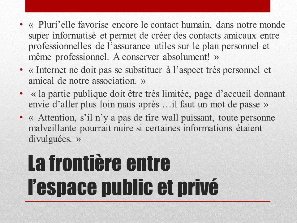La frontière entre l'espace public et privé