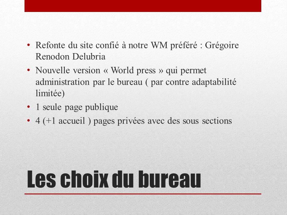 Refonte du site confié à notre WM préféré : Grégoire Renodon Delubria