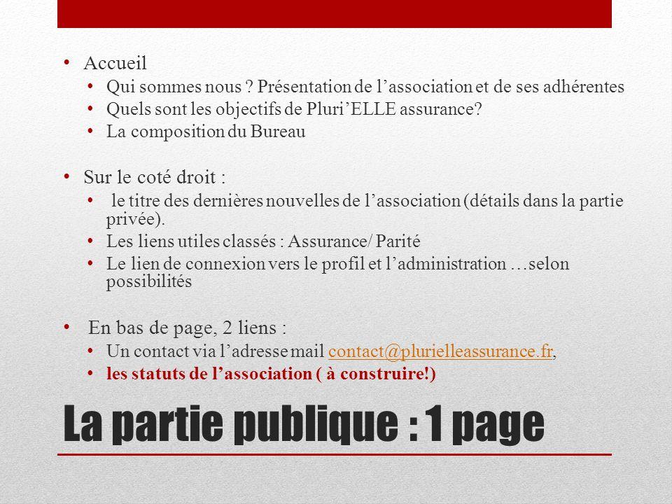 La partie publique : 1 page