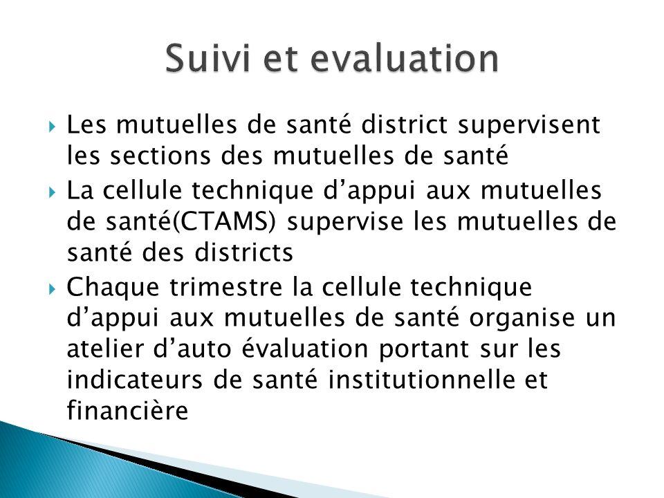 Suivi et evaluation Les mutuelles de santé district supervisent les sections des mutuelles de santé.