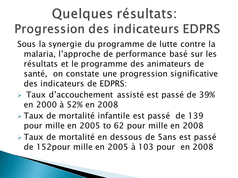 Quelques résultats: Progression des indicateurs EDPRS