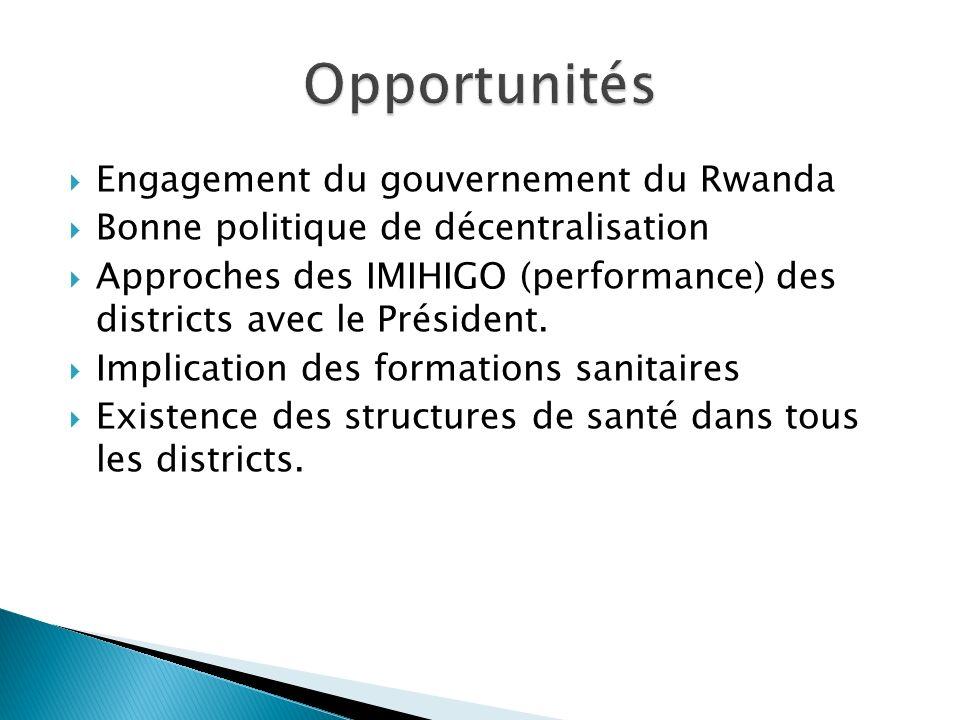 Opportunités Engagement du gouvernement du Rwanda