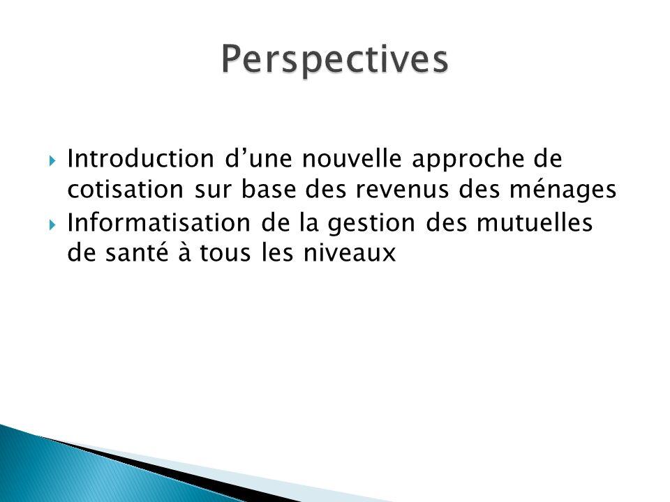 Perspectives Introduction d'une nouvelle approche de cotisation sur base des revenus des ménages.