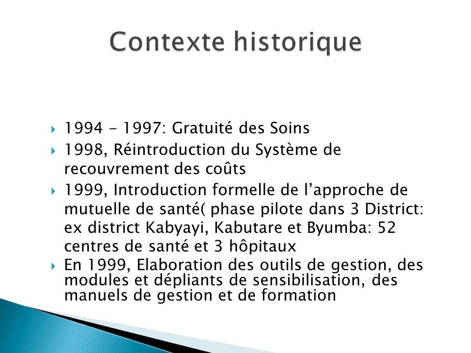 Contexte historique 1994 - 1997: Gratuité des Soins