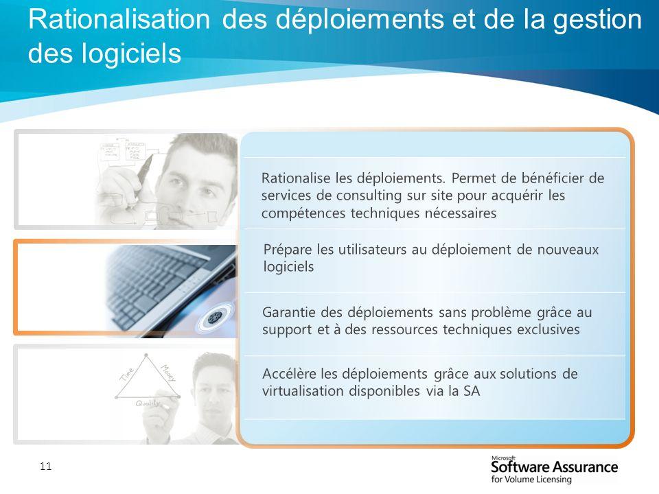 Rationalisation des déploiements et de la gestion des logiciels