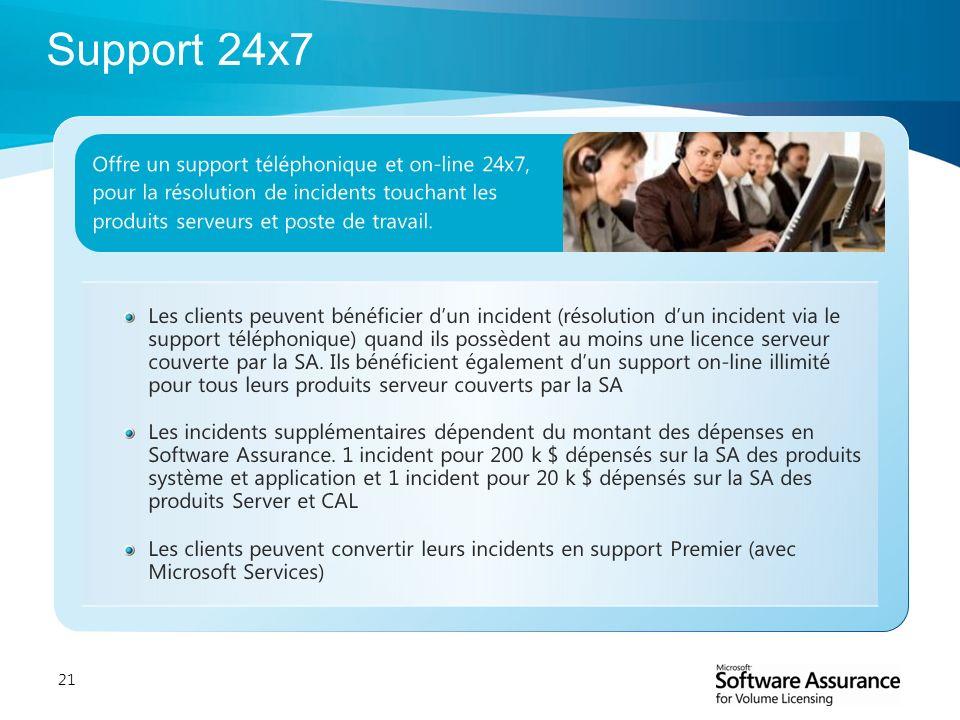 Support 24x7 Offre un support téléphonique et on-line 24x7, pour la résolution de incidents touchant les.