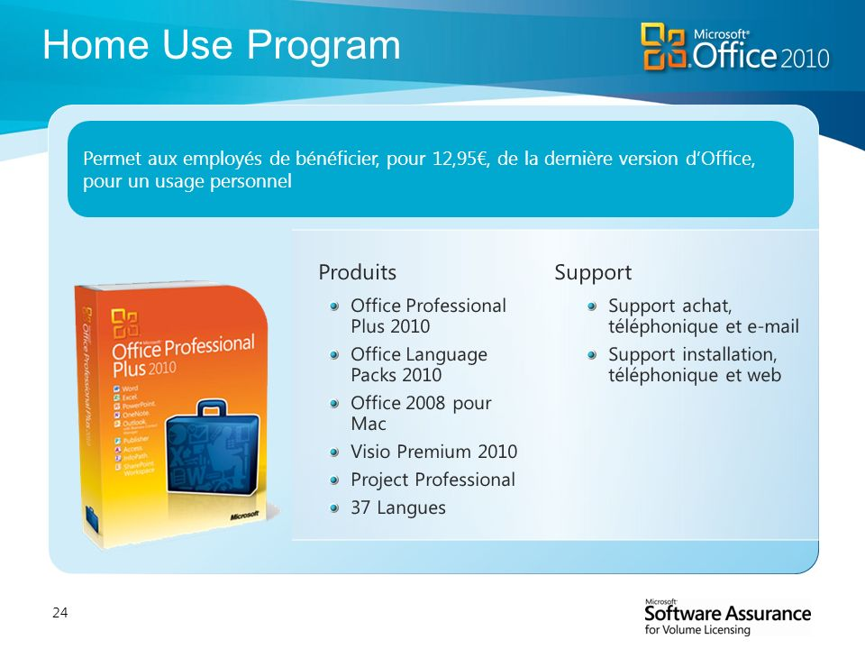 Home Use Program Produits Support