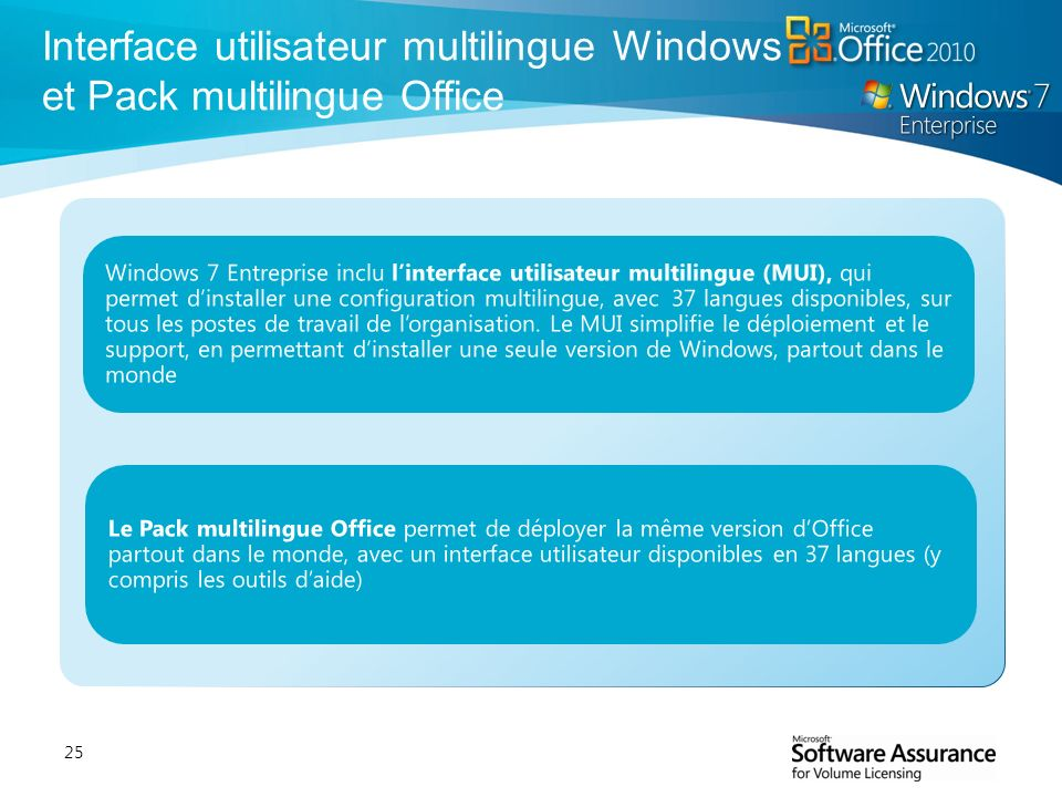 Interface utilisateur multilingue Windows et Pack multilingue Office