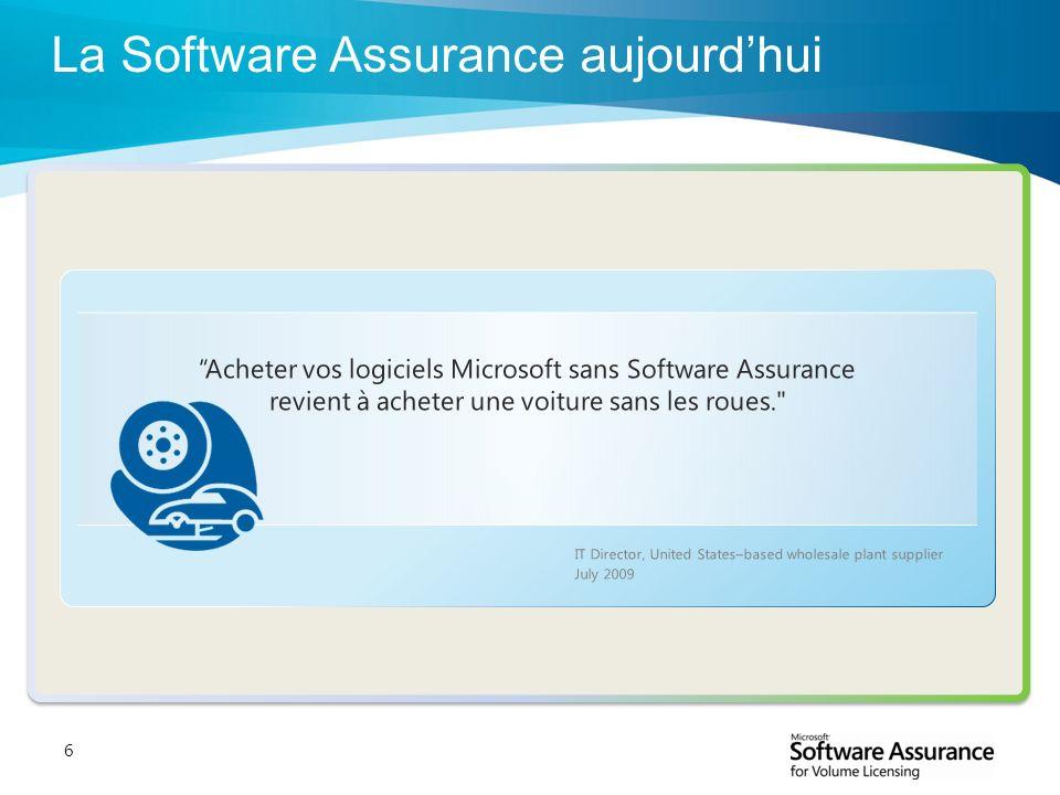 La Software Assurance aujourd'hui