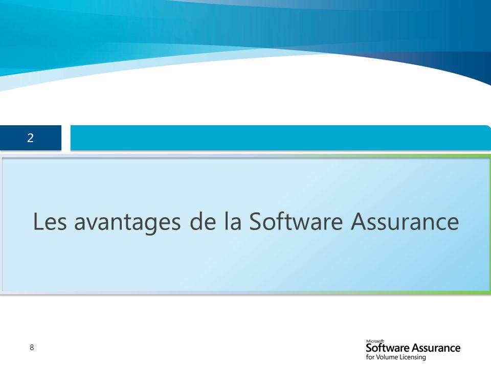 Les avantages de la Software Assurance