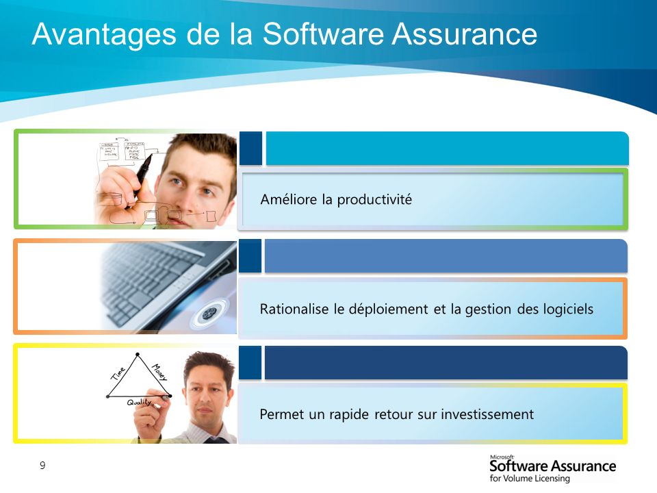 Avantages de la Software Assurance