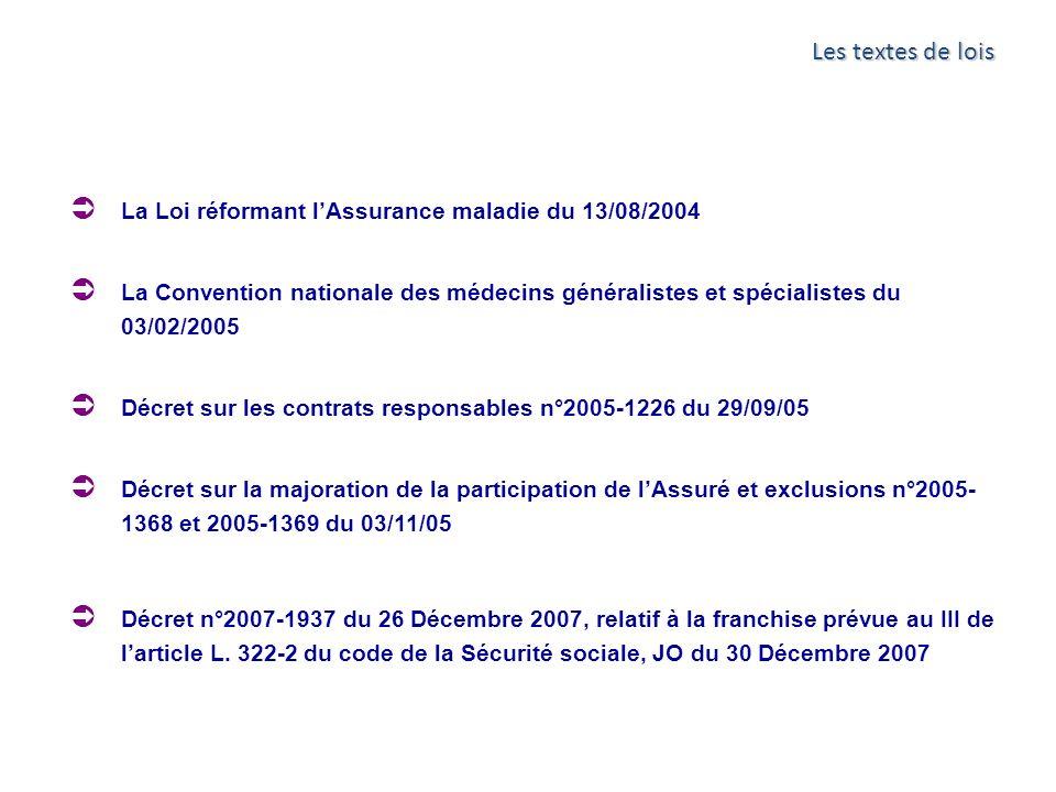 Les textes de lois La Loi réformant l'Assurance maladie du 13/08/2004