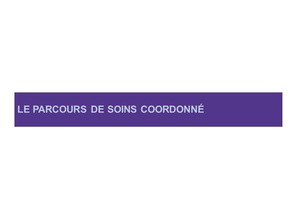 LE PARCOURS DE SOINS COORDONNÉ