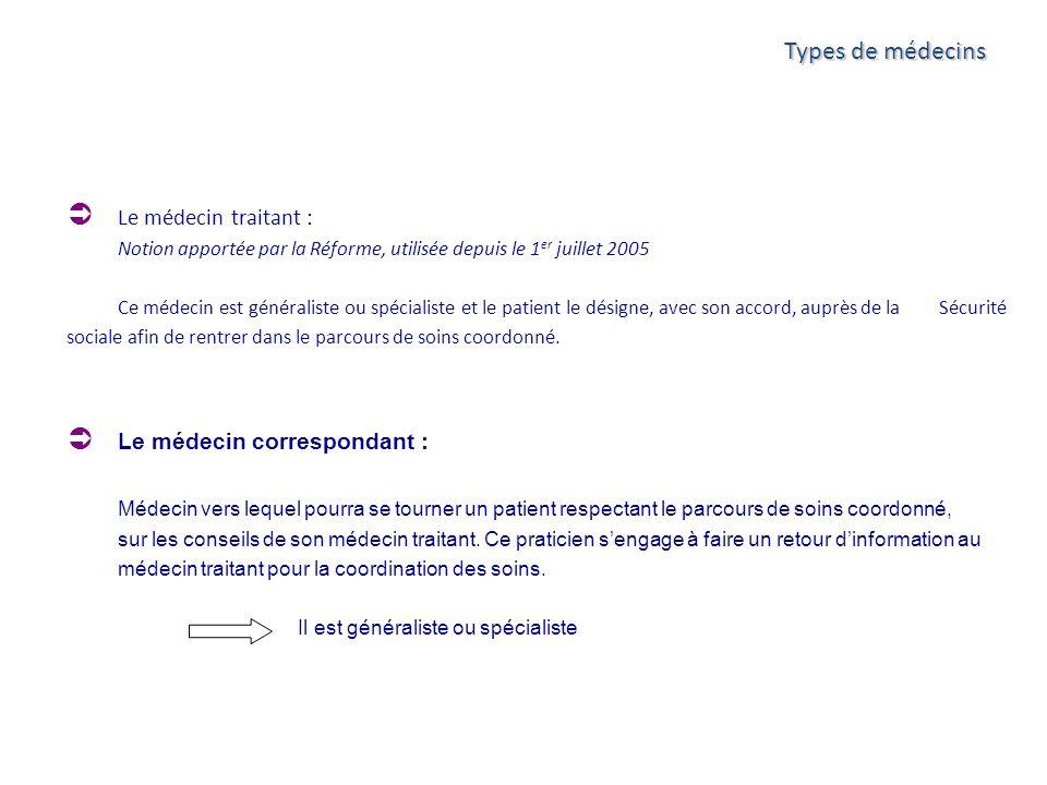 Types de médecins Le médecin traitant : Notion apportée par la Réforme, utilisée depuis le 1er juillet 2005.