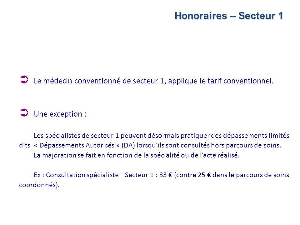 Honoraires – Secteur 1 Le médecin conventionné de secteur 1, applique le tarif conventionnel. Une exception :