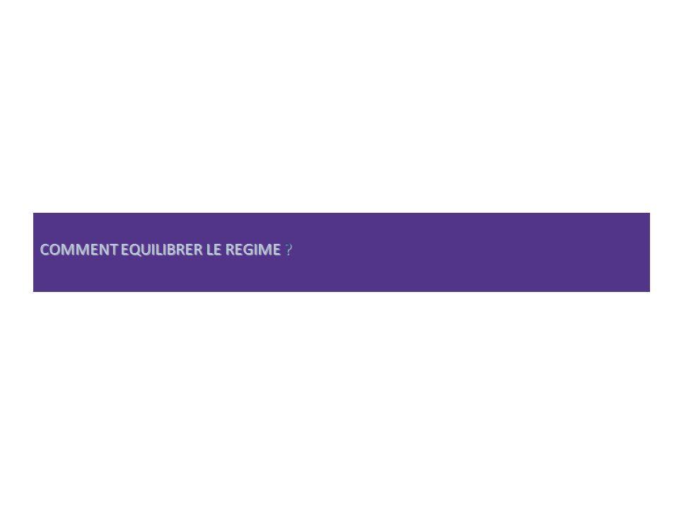 COMMENT EQUILIBRER LE REGIME