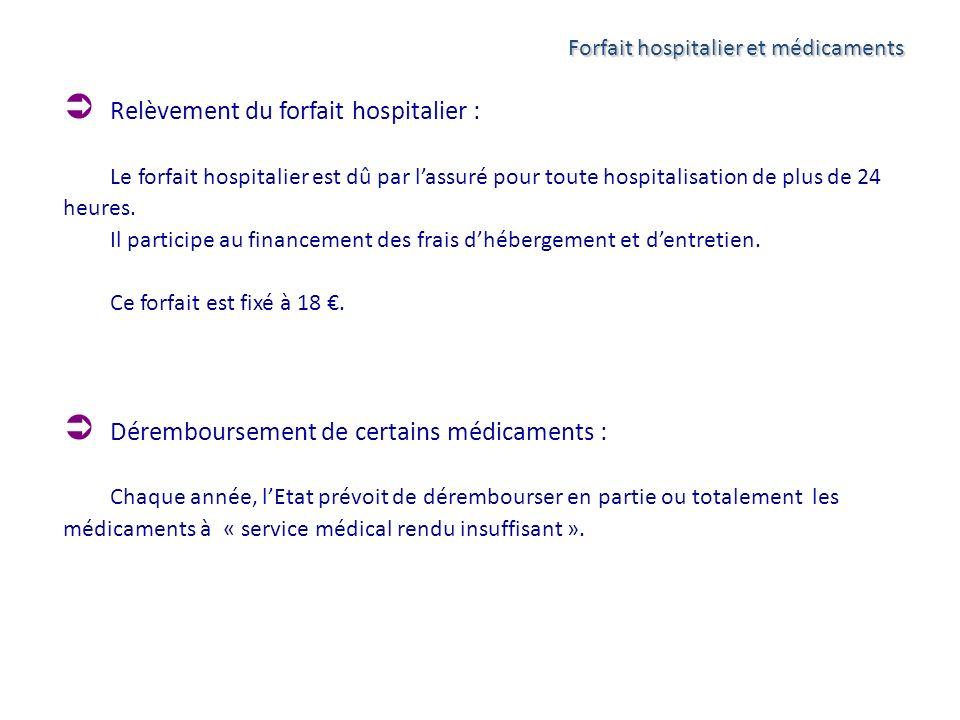 Relèvement du forfait hospitalier :