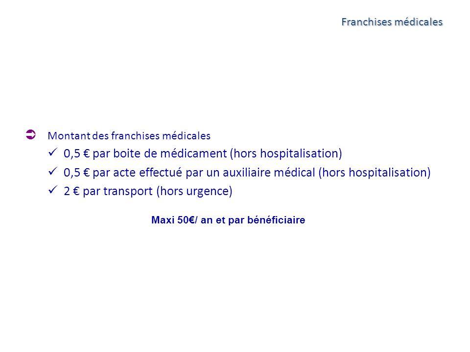  0,5 € par boite de médicament (hors hospitalisation)