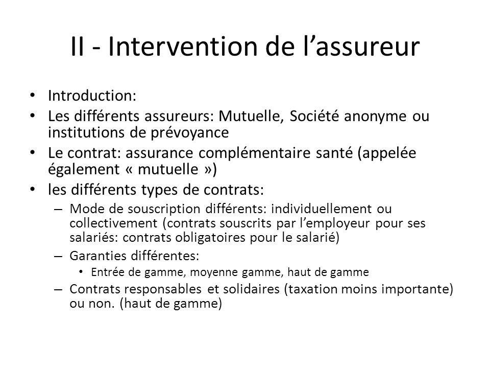 II - Intervention de l'assureur