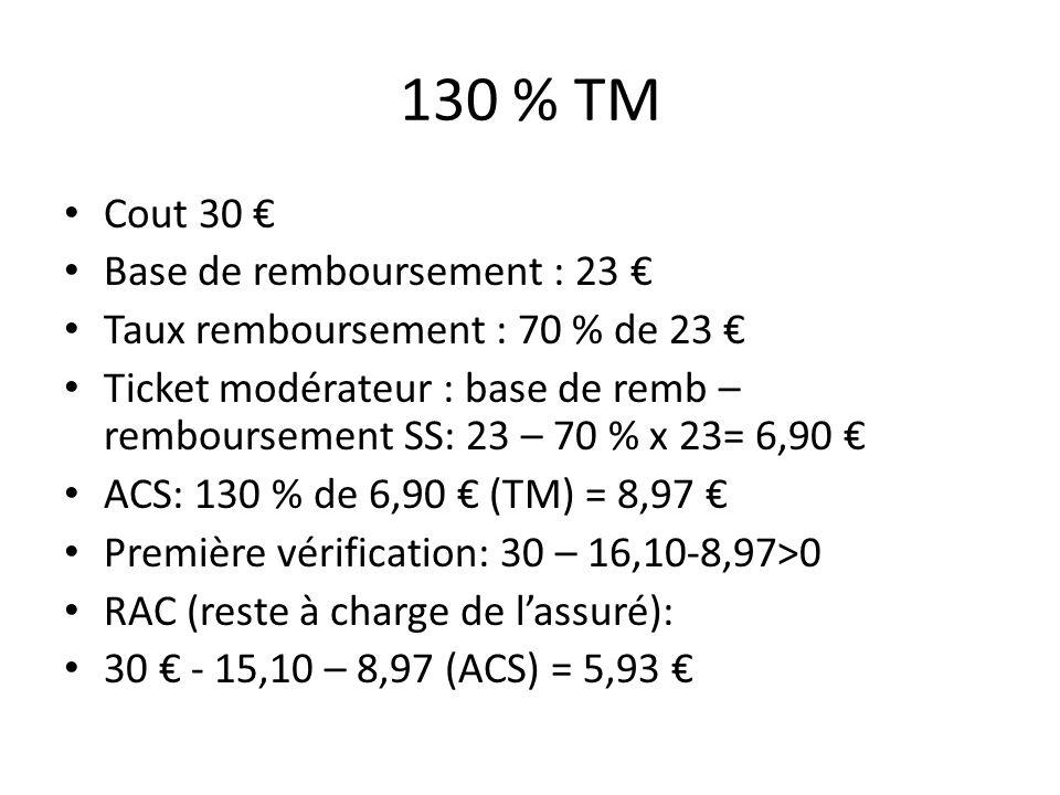 130 % TM Cout 30 € Base de remboursement : 23 €