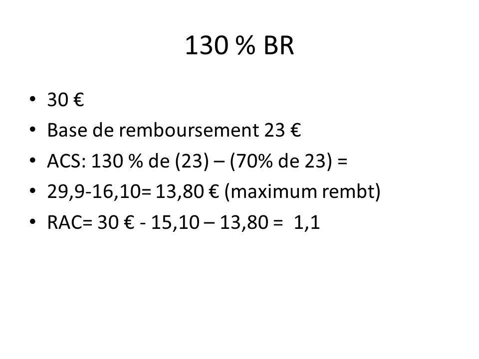130 % BR 30 € Base de remboursement 23 €