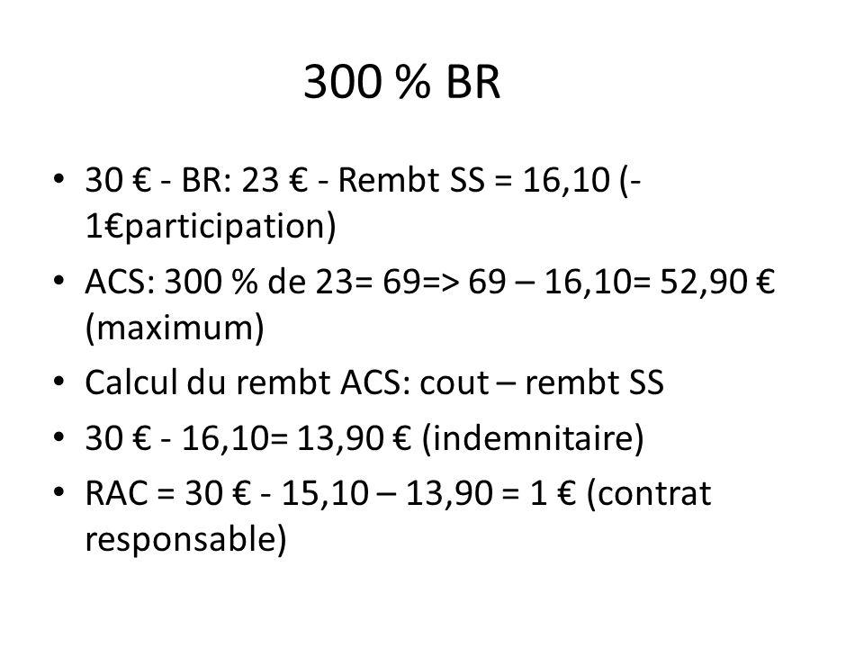 300 % BR 30 € - BR: 23 € - Rembt SS = 16,10 (-1€participation)