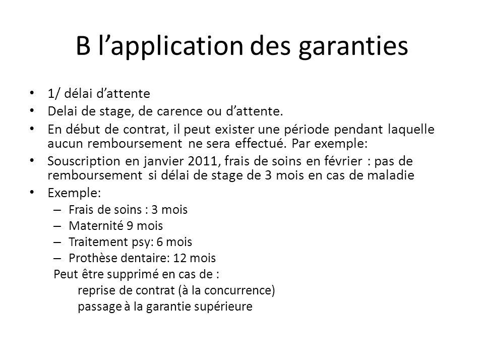 B l'application des garanties
