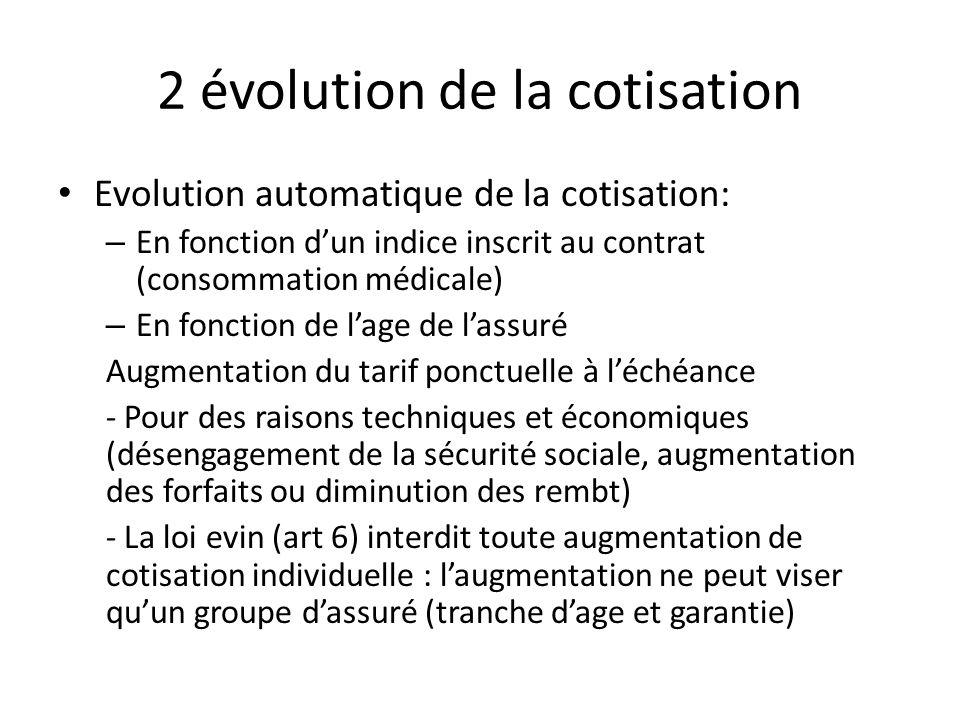 2 évolution de la cotisation