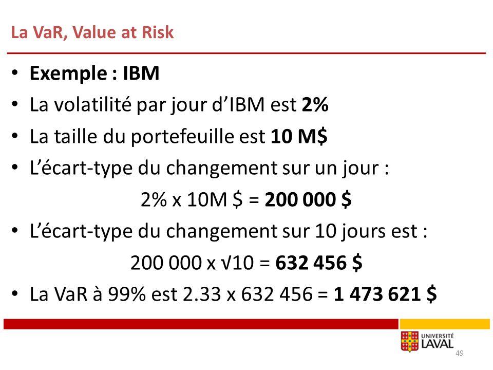 La volatilité par jour d'IBM est 2%