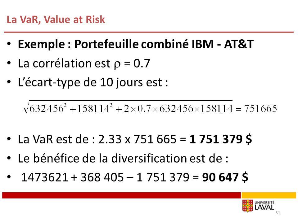 Exemple : Portefeuille combiné IBM - AT&T La corrélation est  = 0.7