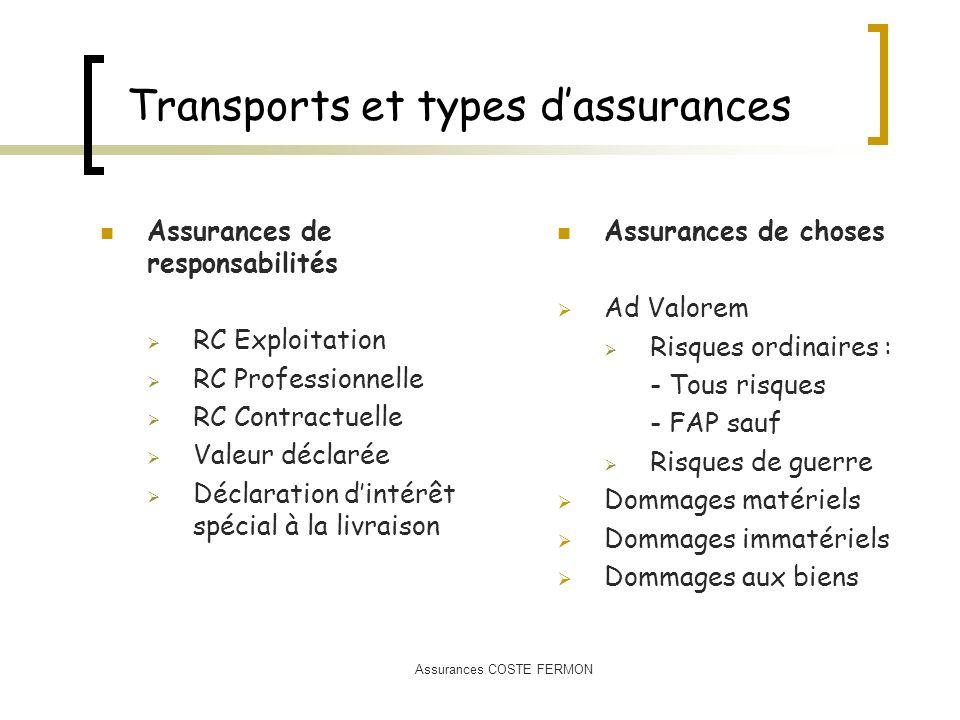 Transports et types d'assurances
