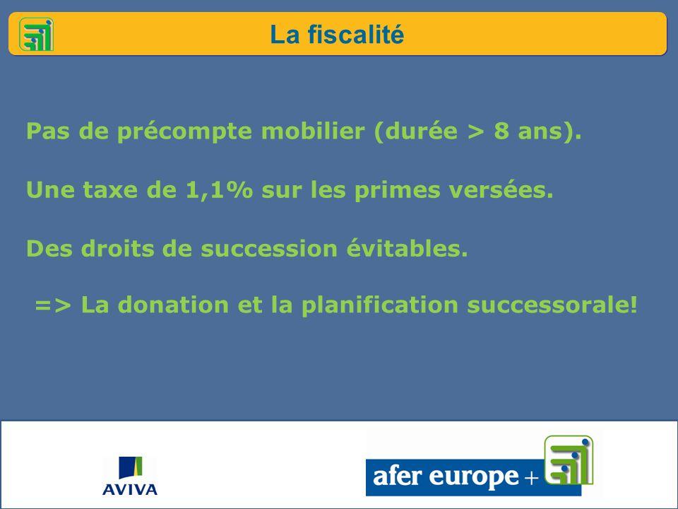 La fiscalité Pas de précompte mobilier (durée > 8 ans).