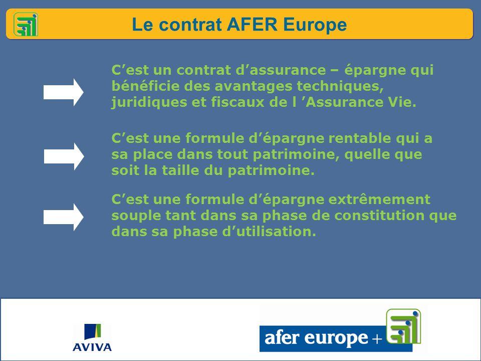 Le contrat AFER Europe C'est un contrat d'assurance – épargne qui bénéficie des avantages techniques, juridiques et fiscaux de l 'Assurance Vie.