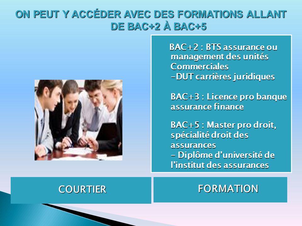 ON PEUT Y ACCÉDER AVEC DES FORMATIONS ALLANT DE BAC+2 À BAC+5