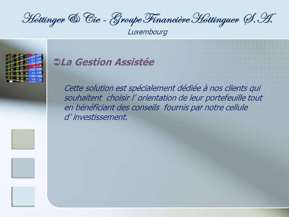 Hottinger & Cie - Groupe Financière Hottinguer S.A. Luxembourg