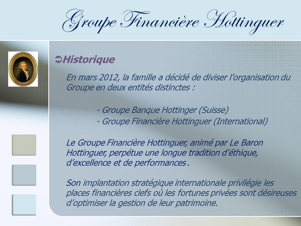 Groupe Financière Hottinguer