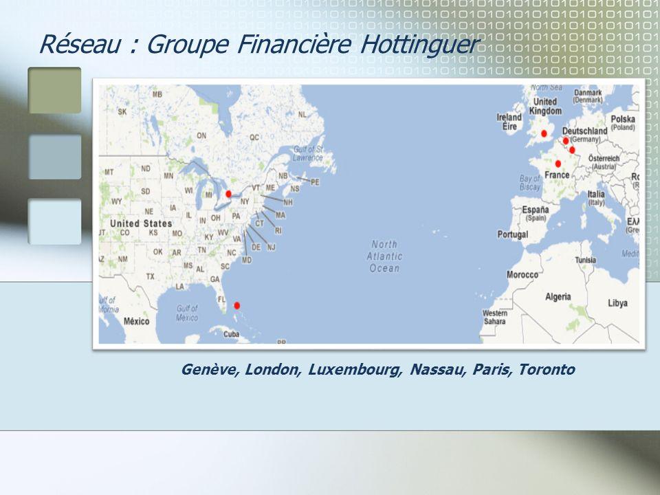 Réseau : Groupe Financière Hottinguer