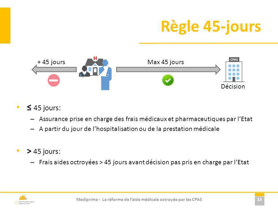 Mediprima - La réforme de l'aide médicale octroyée par les CPAS