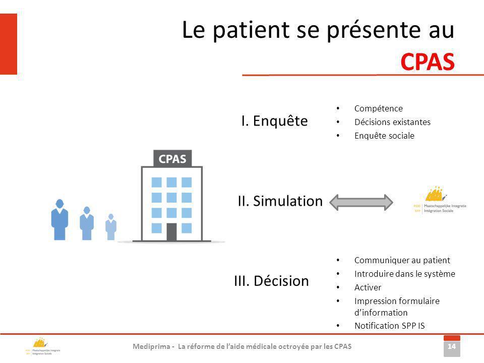 Le patient se présente au CPAS