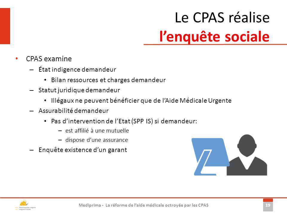 Le CPAS réalise l'enquête sociale