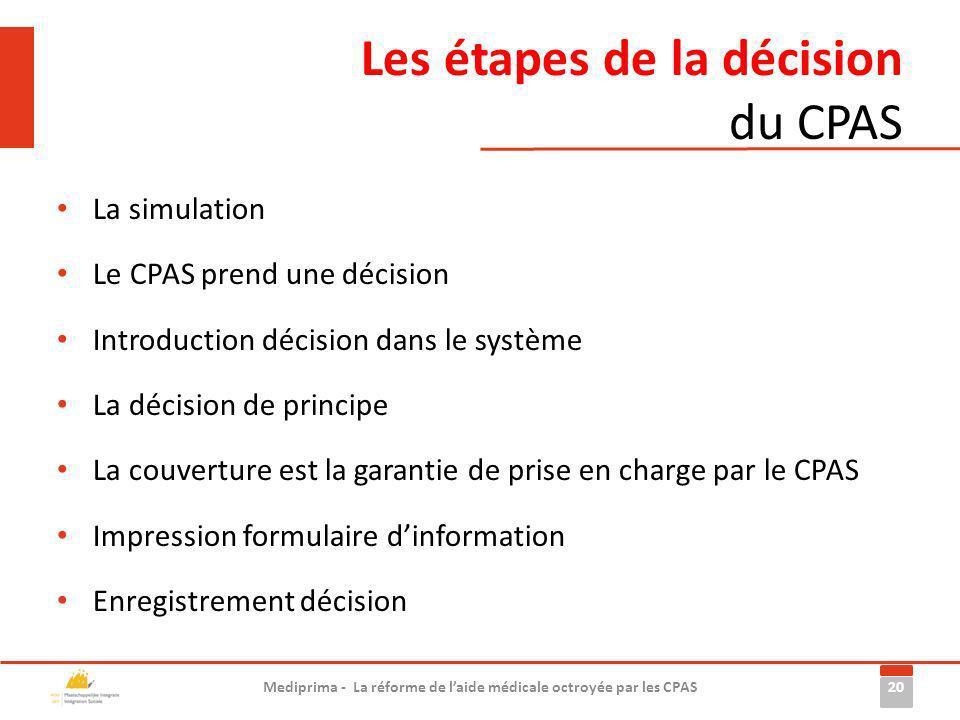 Les étapes de la décision du CPAS